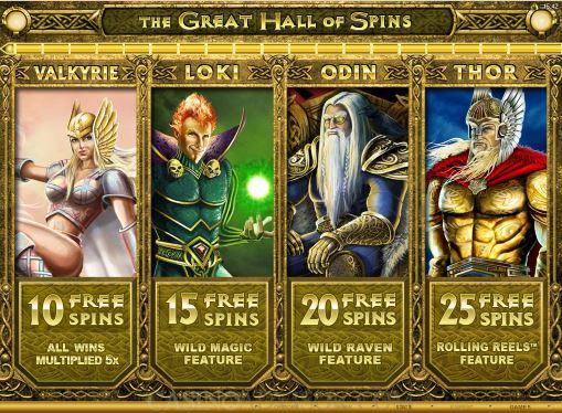 Hall of spins Thunderstruck II